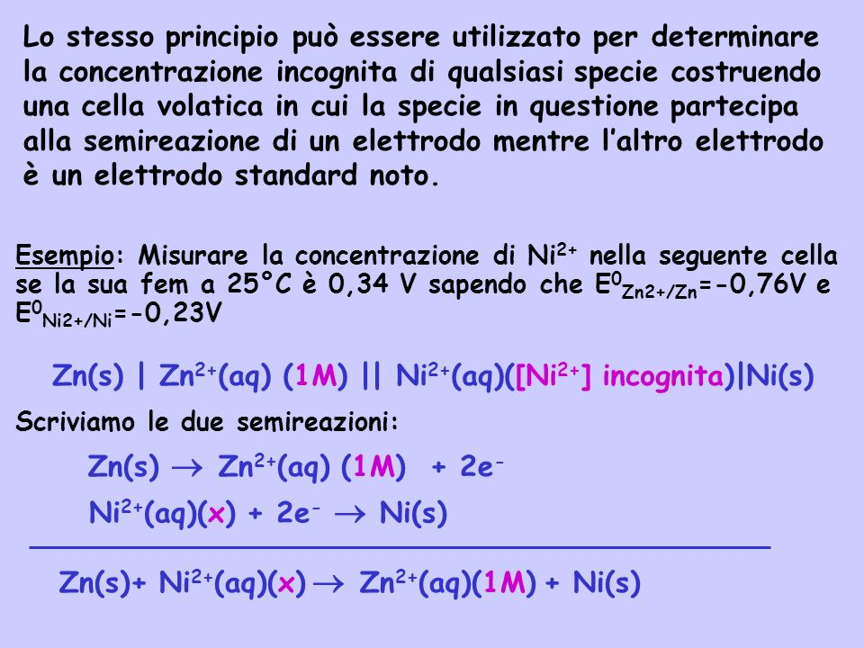 Zn(s) | Zn2+(aq) (1M) || Ni2+(aq)([Ni2+] incognita)|Ni(s)